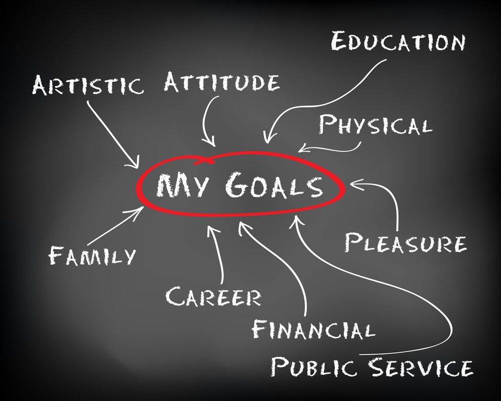 Personal And Educational Goals Essay